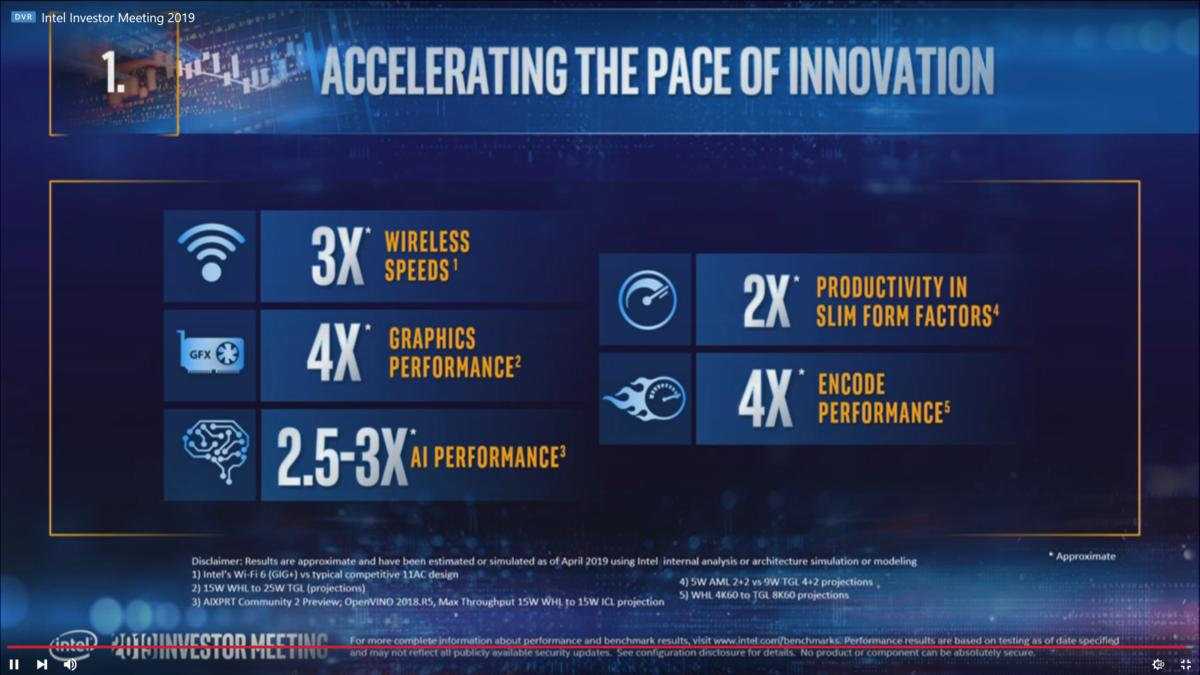 What Intel's latest roadmap updates mean for the Mac | Macworld