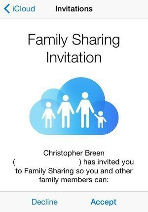 fam share 5 100444269 medium
