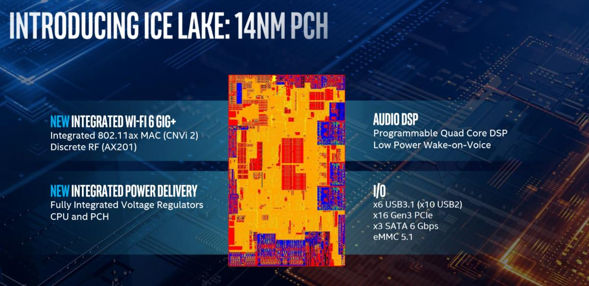 intel ice lake pch guts