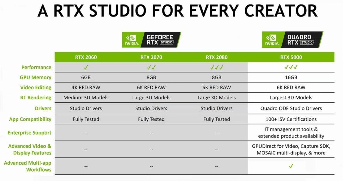 rtx studio every creator