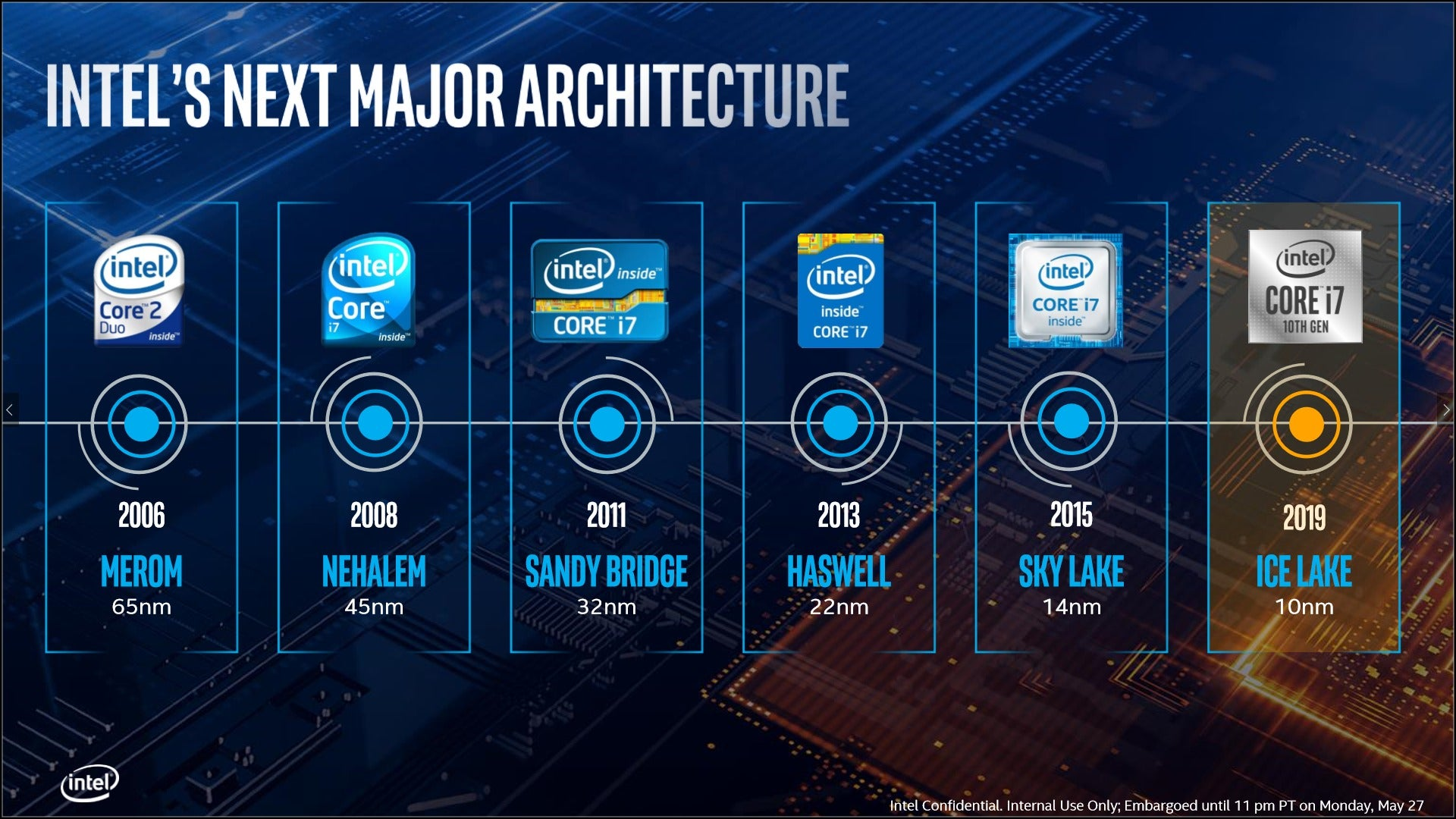 Who should buy Intel's 10th-gen CPU in a laptop: Five ...