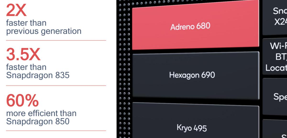Qualcomm snapdragon 8cx big numbers