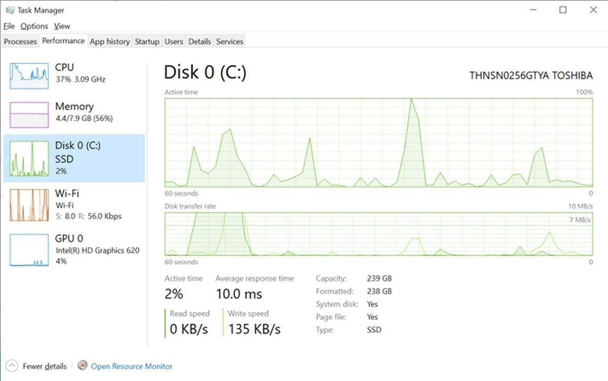 ssd task manager