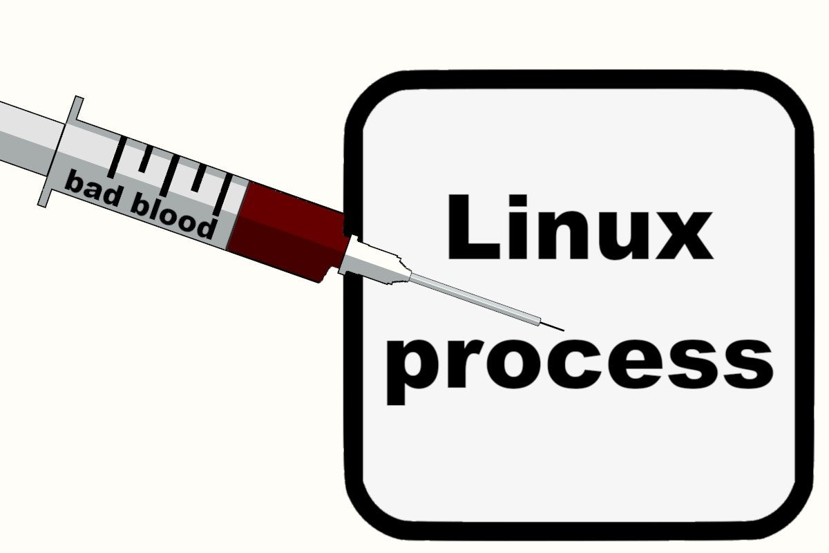 Tracking down library injections on Linux