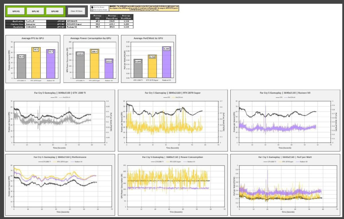frameview analysis template