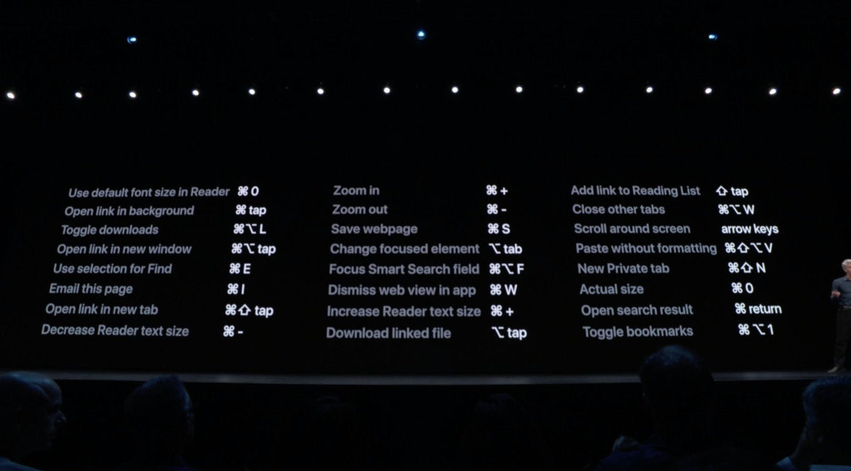 What's new with the keyboard in iOS 13 and iPadOS 13 | Macworld