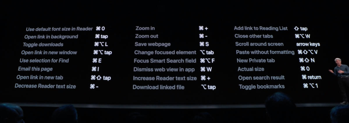 ipados safari shortcuts