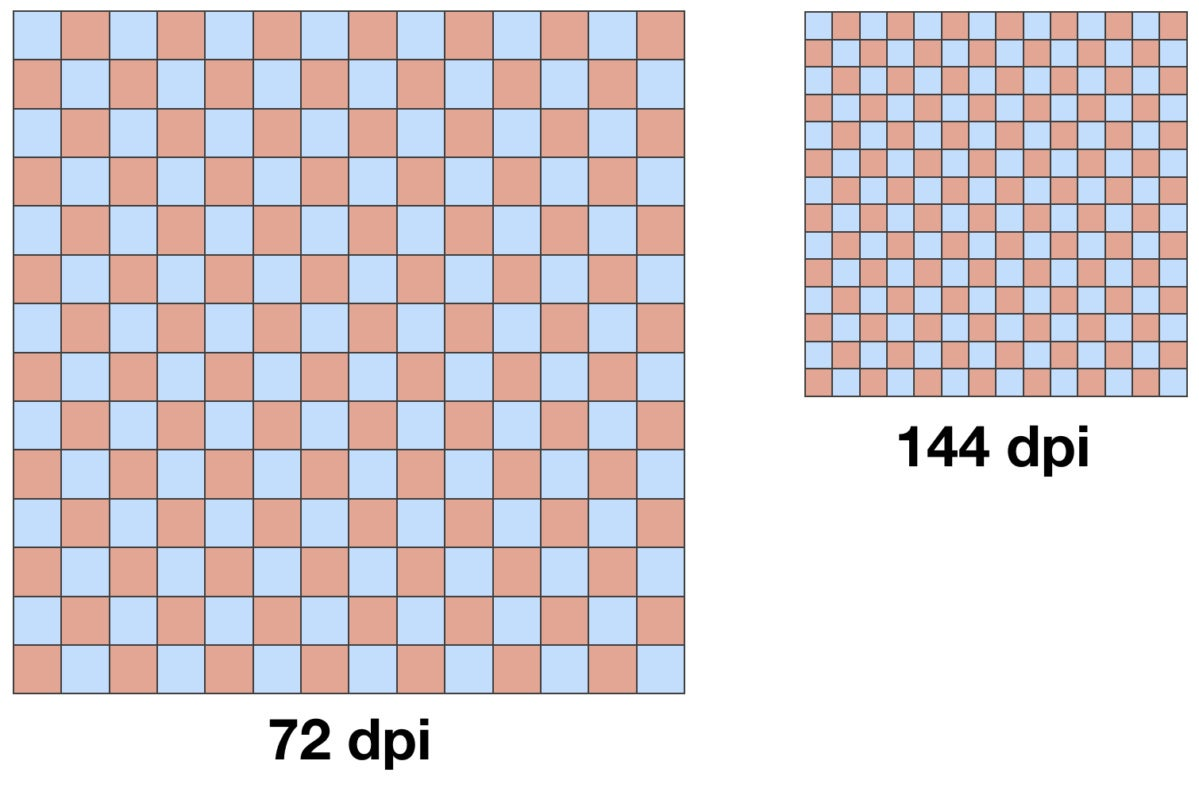 mac911 resolution comparison