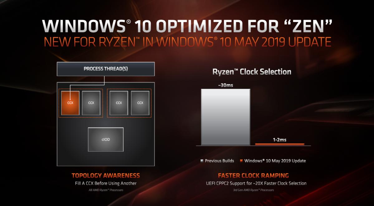 ryzen 3000 windows optimizations