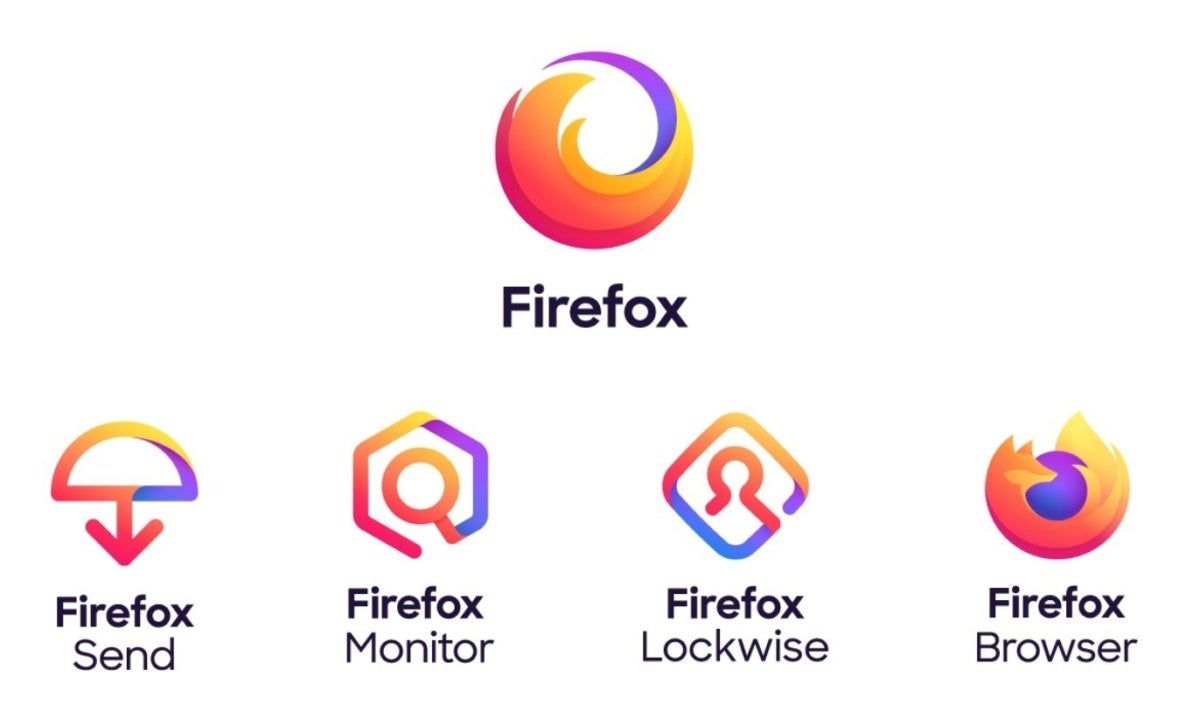 Firefox dating