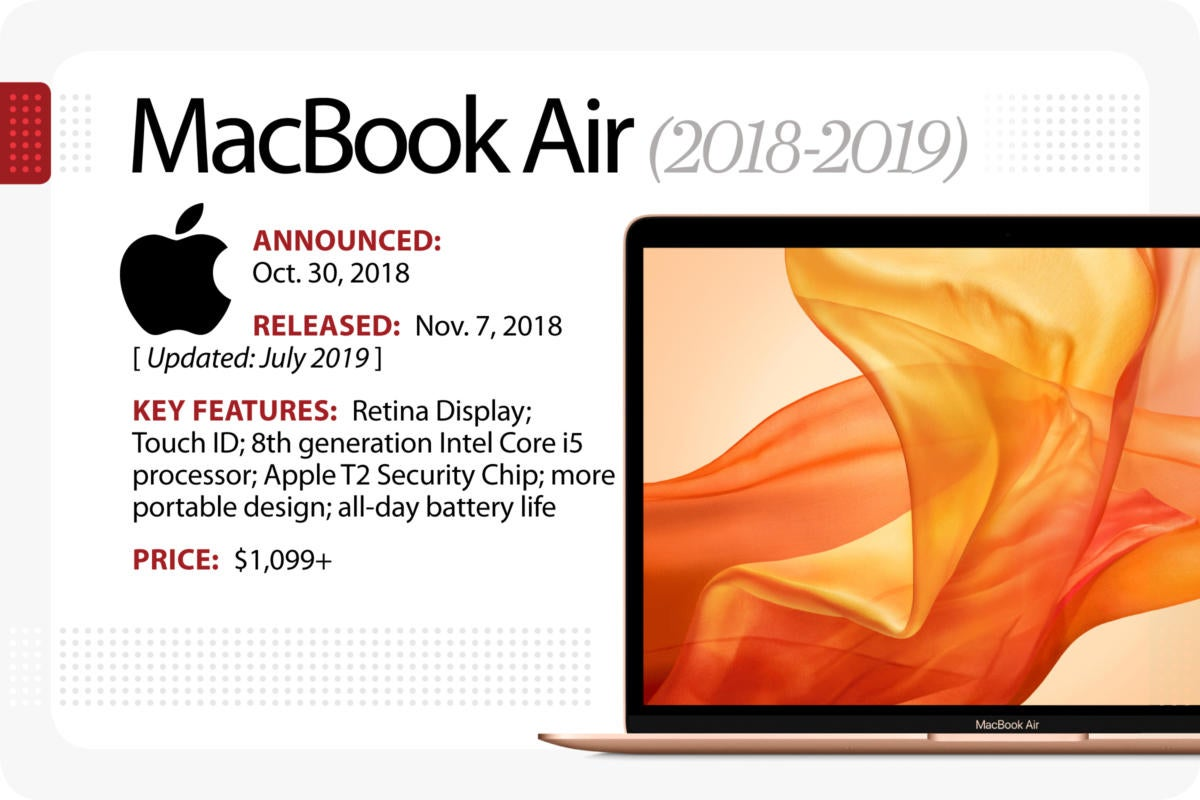 Computerworld > The Evolution of the MacBook > MacBook Air (2018-2019)