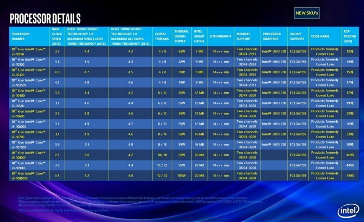 intel fake slides