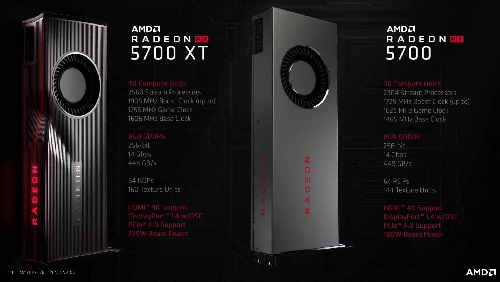 Radeon 5700