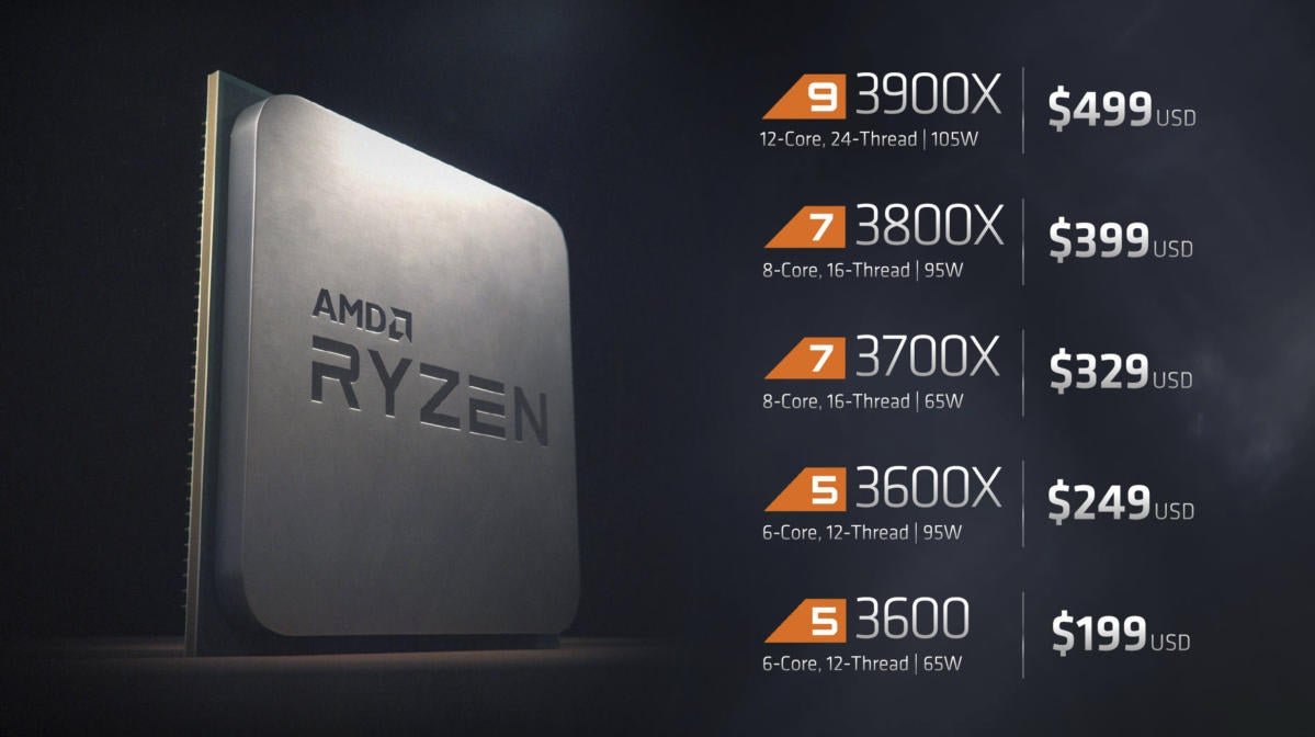 Ryzen 3000 Review: AMD's 12-core Ryzen 9 3900X conquers its