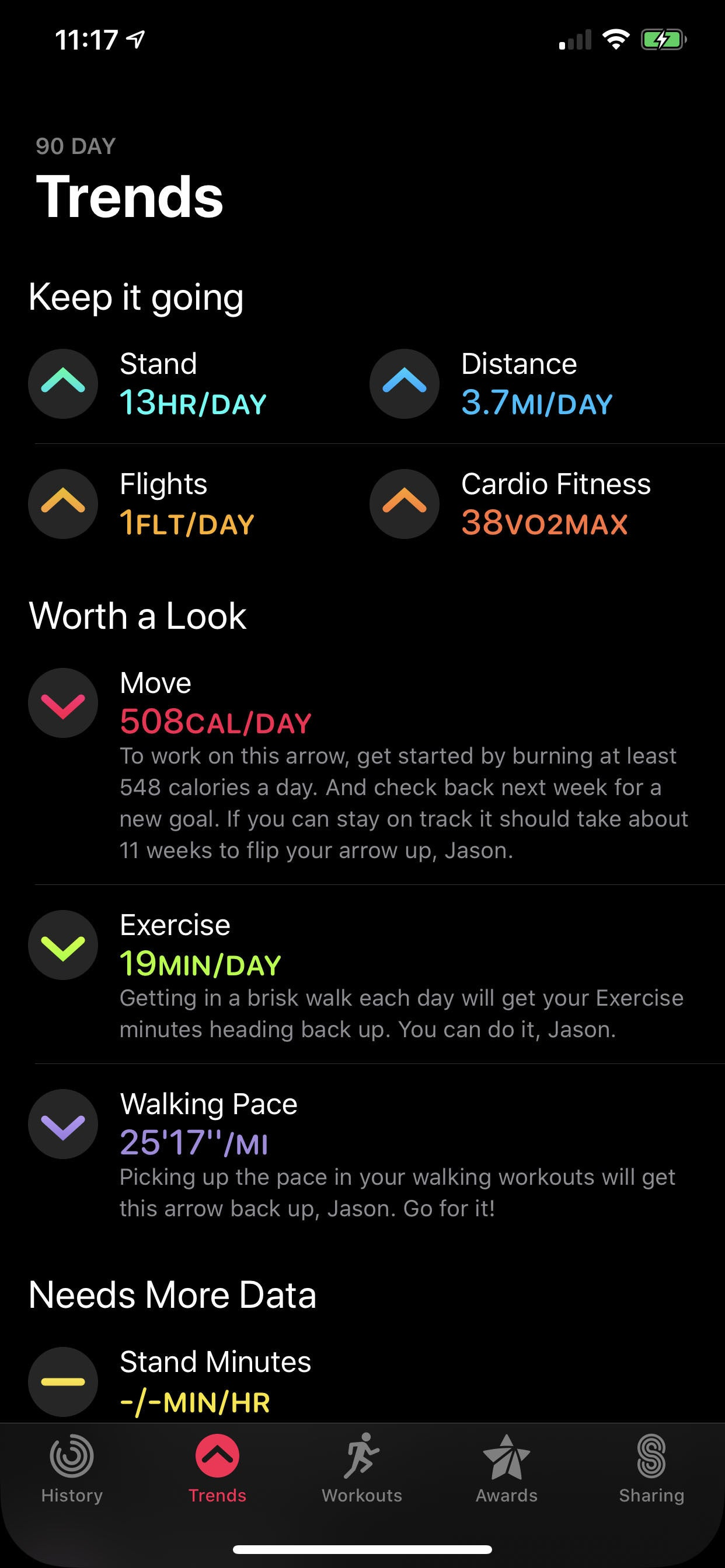 iOS 13 and Apple Watch: Activity Trends give you the big picture