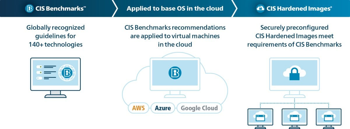 4 Reasons Waiting to Switch to the Cloud May Cost You – TOP