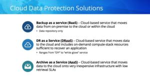 cloud data protect