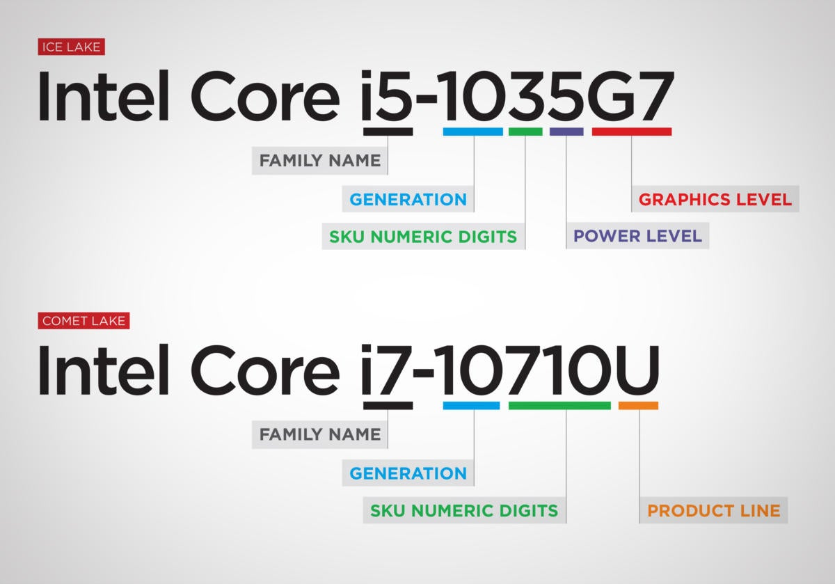 intel model number comet lake ice lake