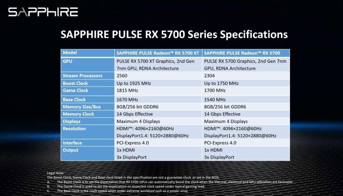 sapphire pulse 5700 specs