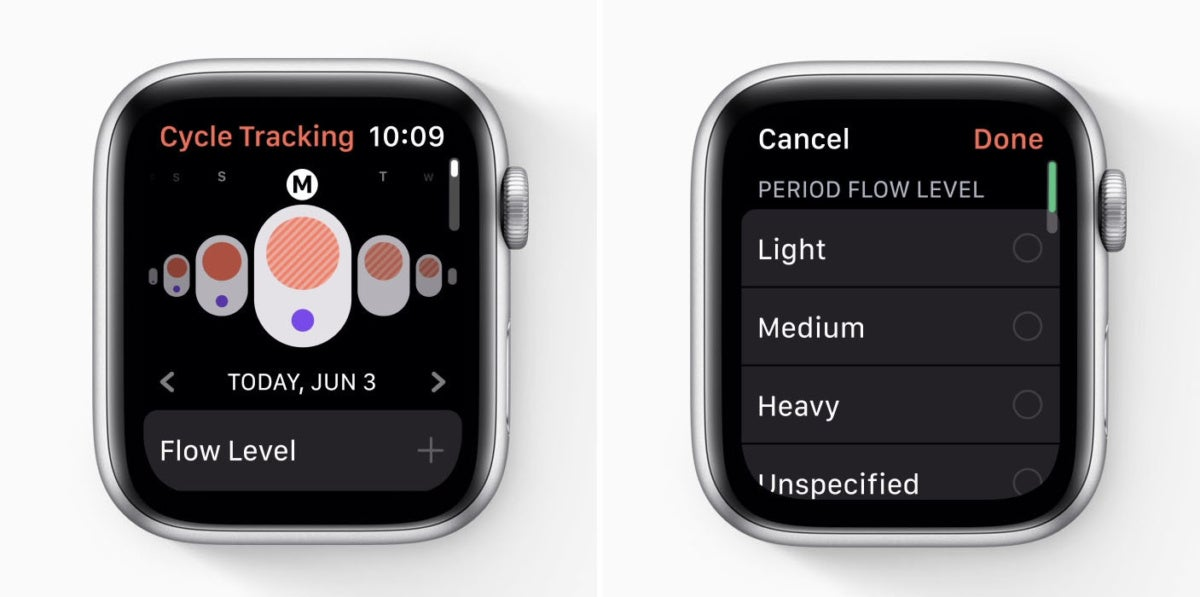 watchos6 cycle