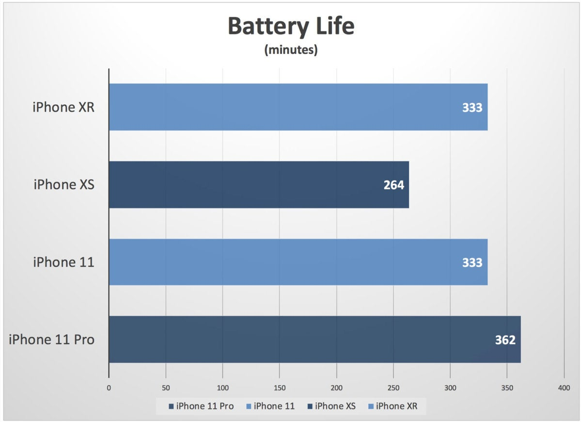 battery iphone 11 xr
