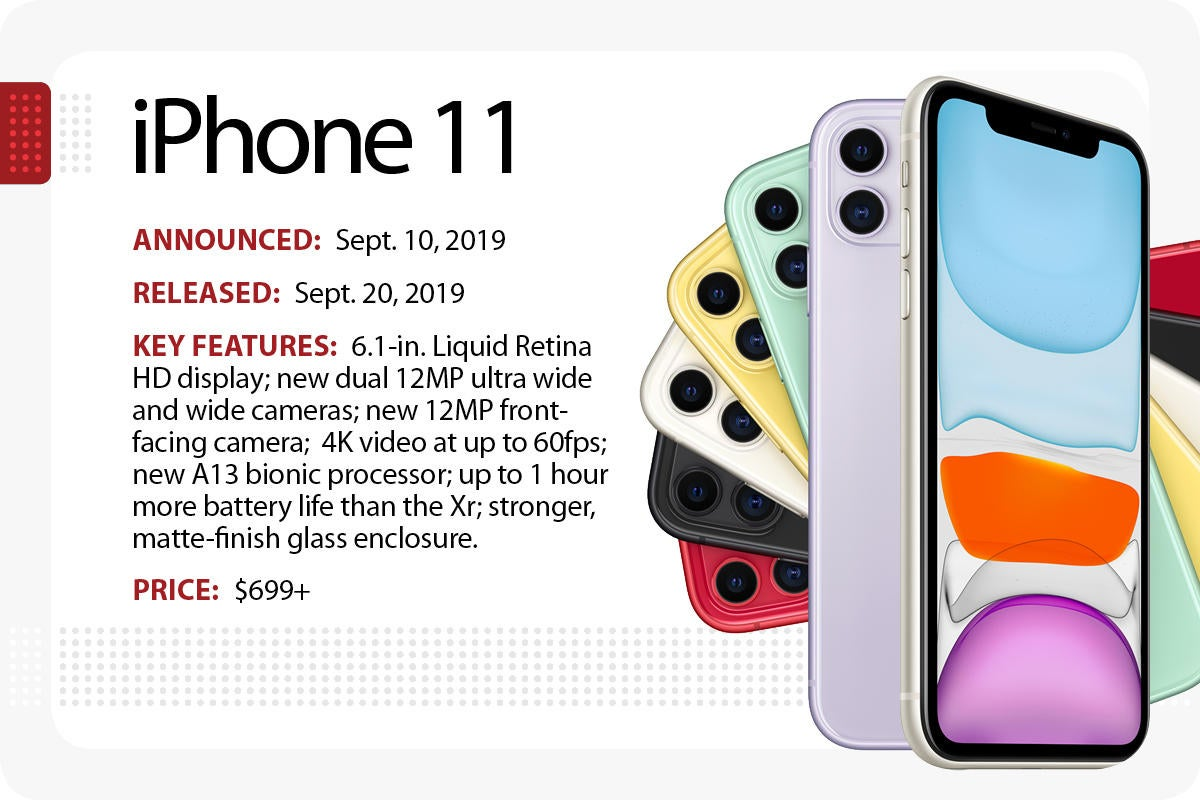 Computerworld > The Evolution of the iPhone > iPhone 11