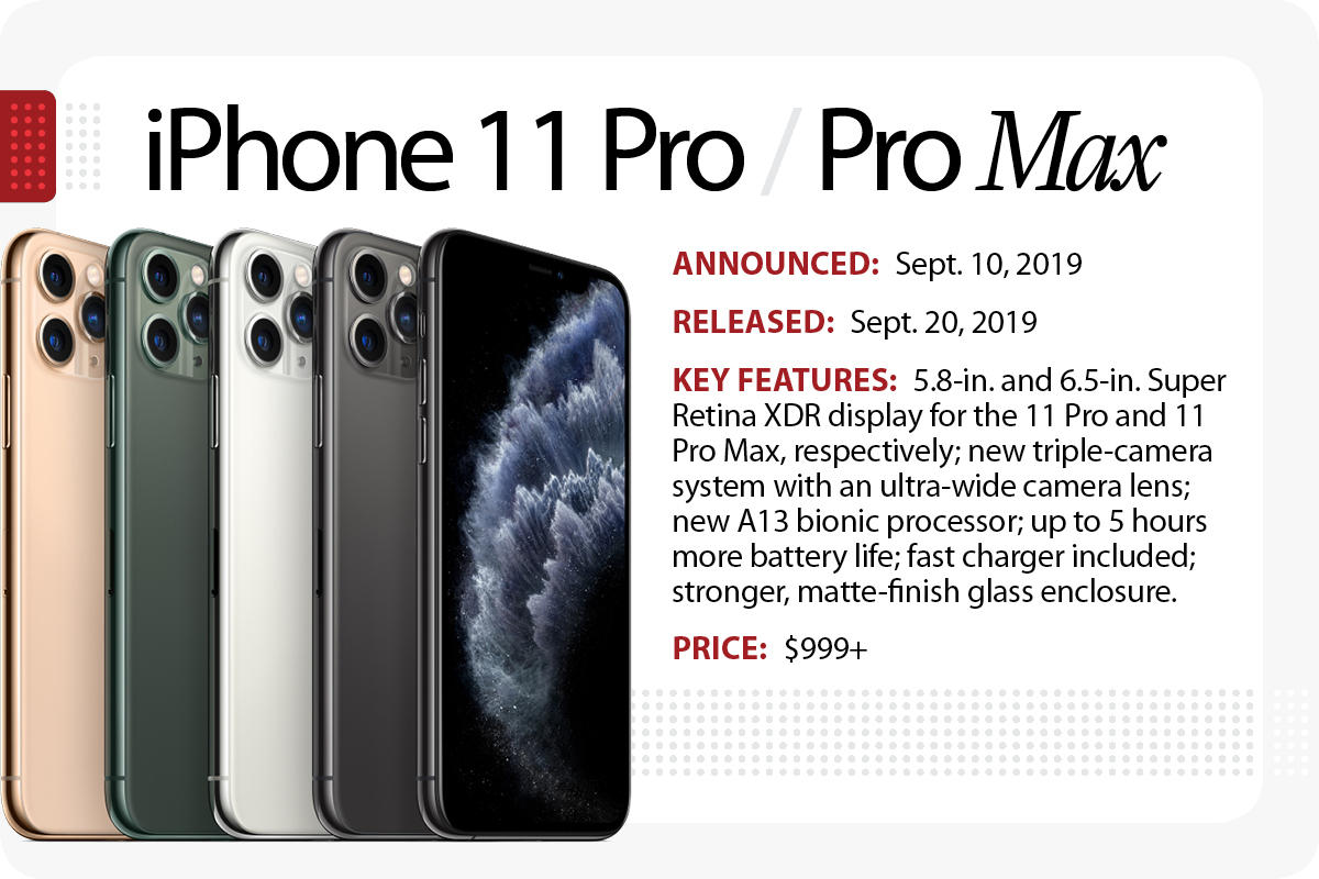 Computerworld > The Evolution of the iPhone > iPhone 11 Pro / Pro Max