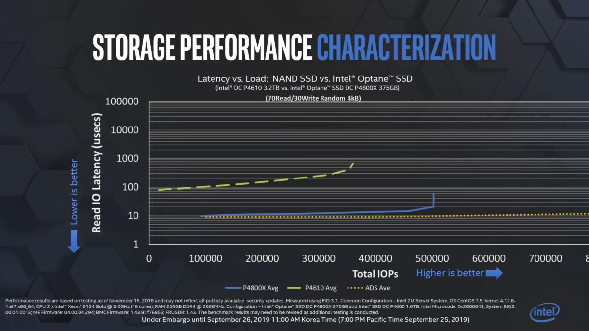 intel alder stream performance