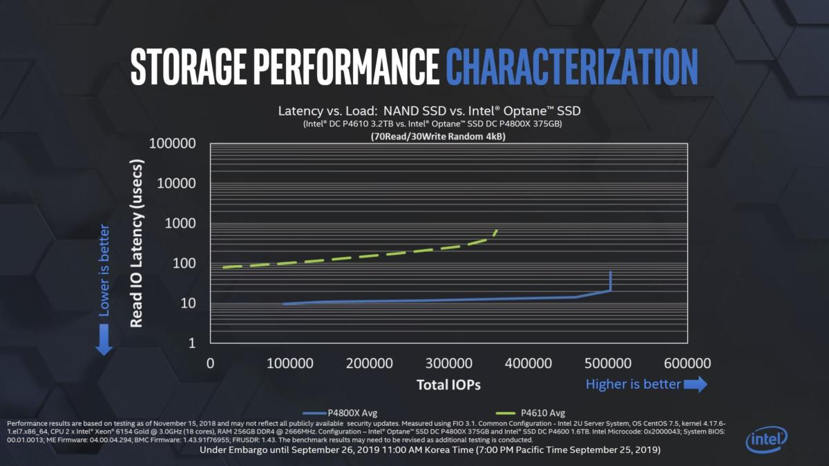 intel cold stream performance