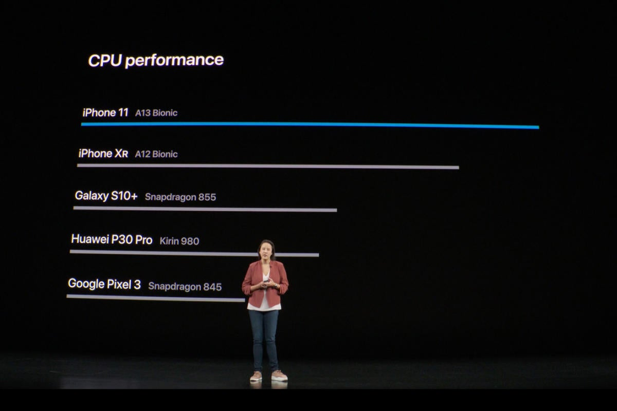 iphone 11 a13 performance event