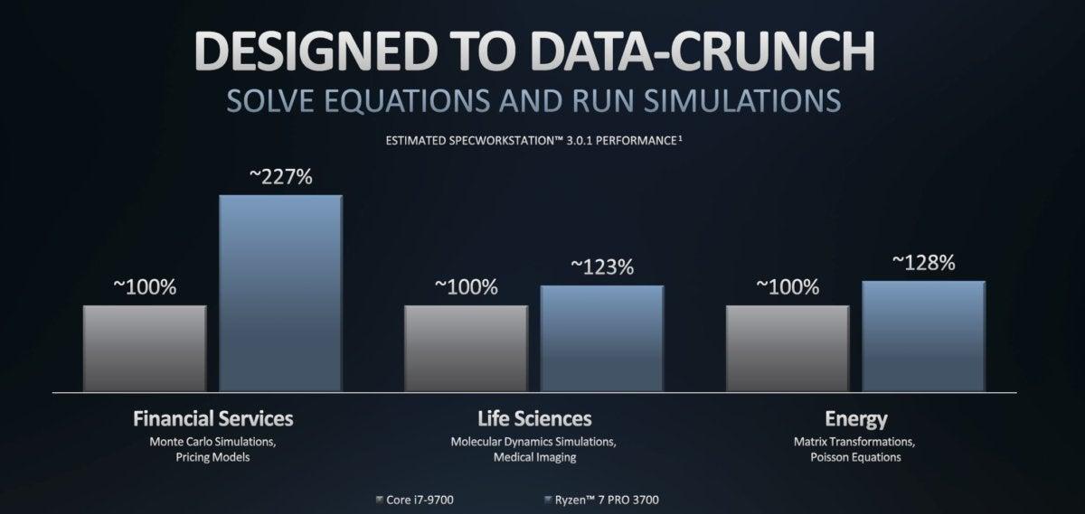 ryzen pro data crunch