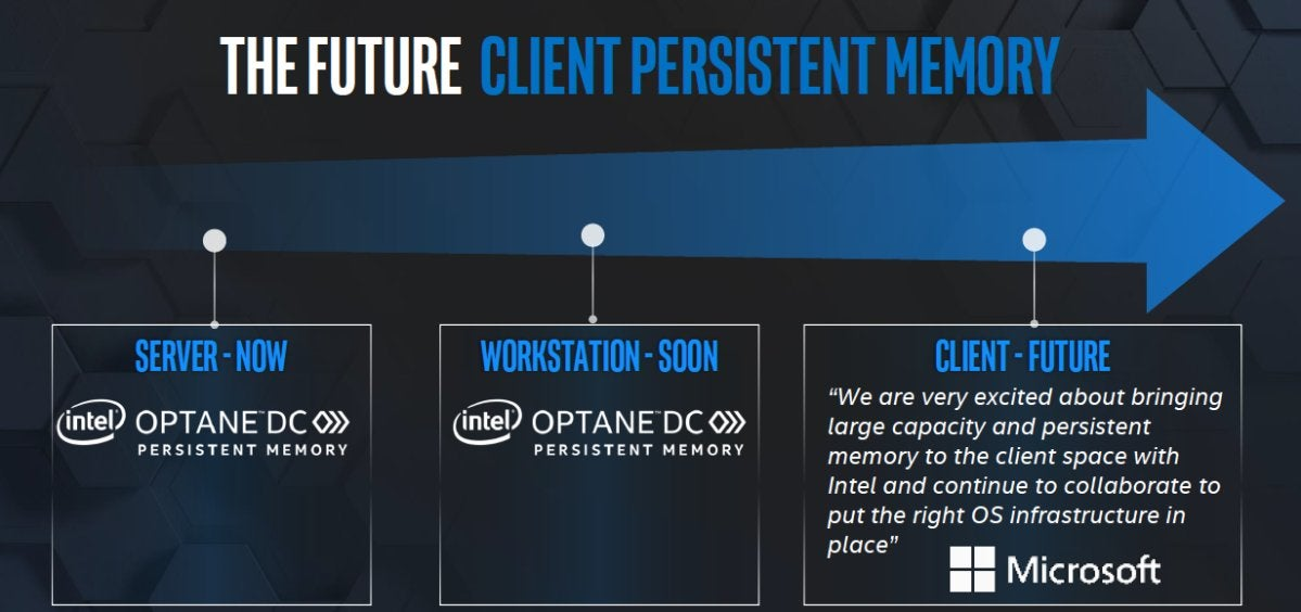 Intel roadmpa for Optane