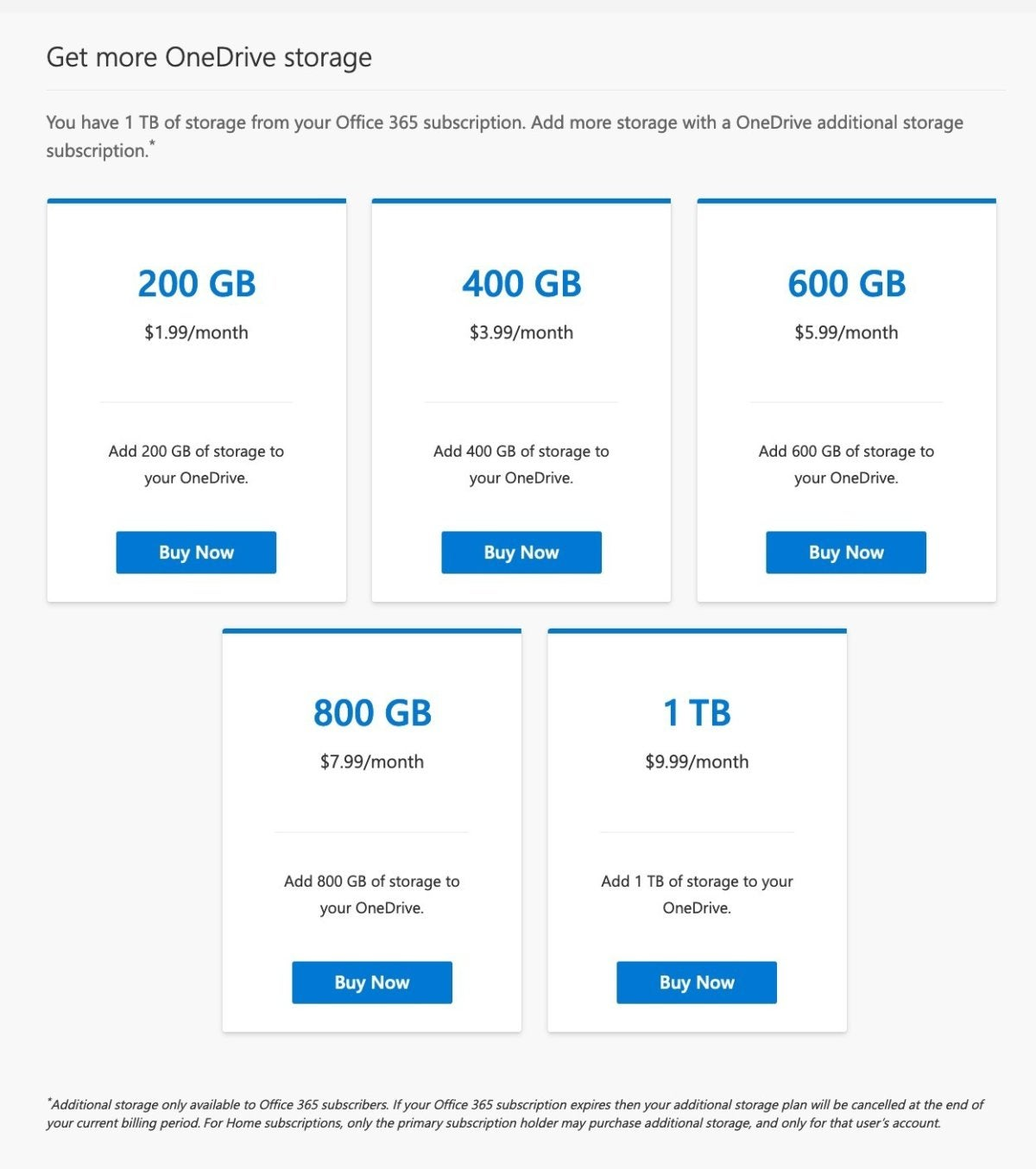 Microsoft starts selling extra OneDrive space to Office 365 ...