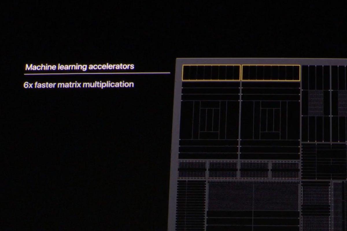 apple a13 matrix