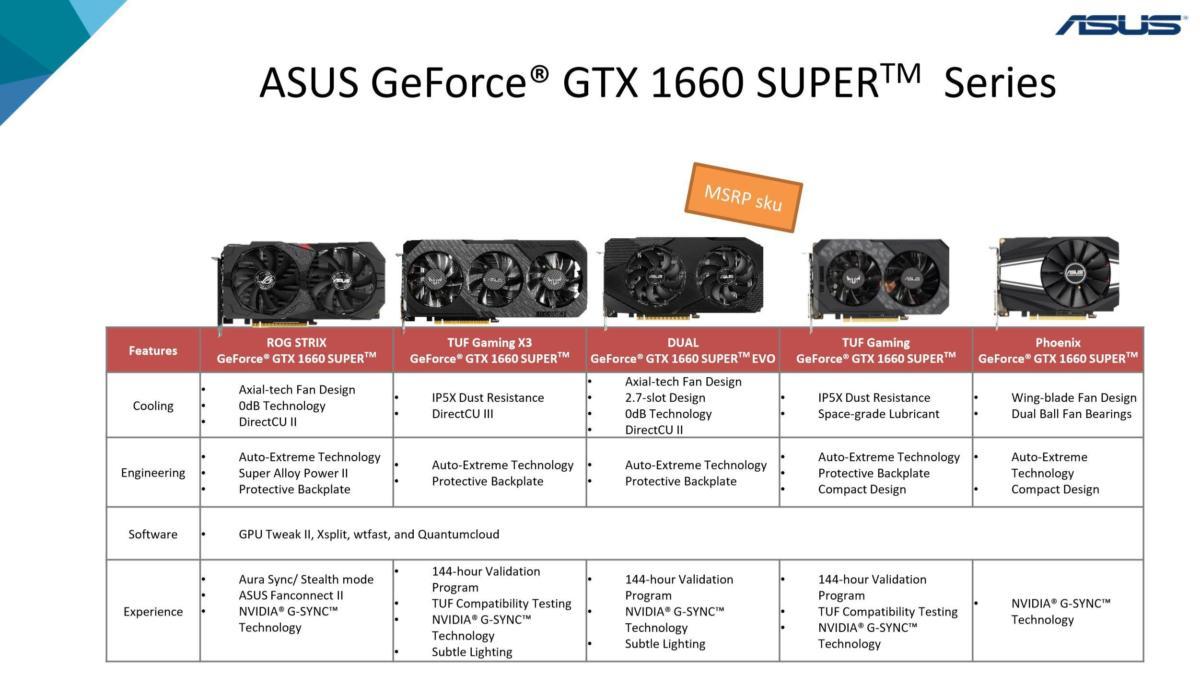 asus gtx 1660 super lineup