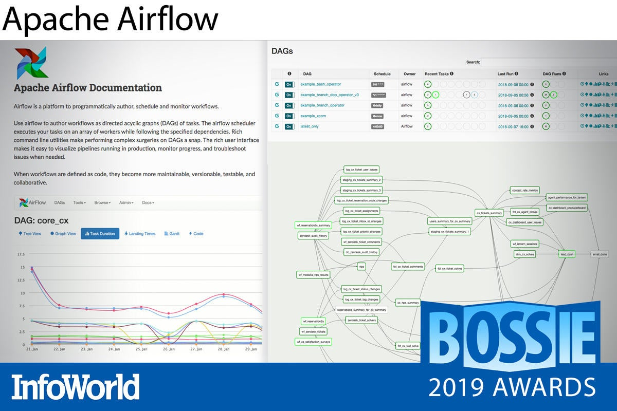 bossies 2019 apache airflow