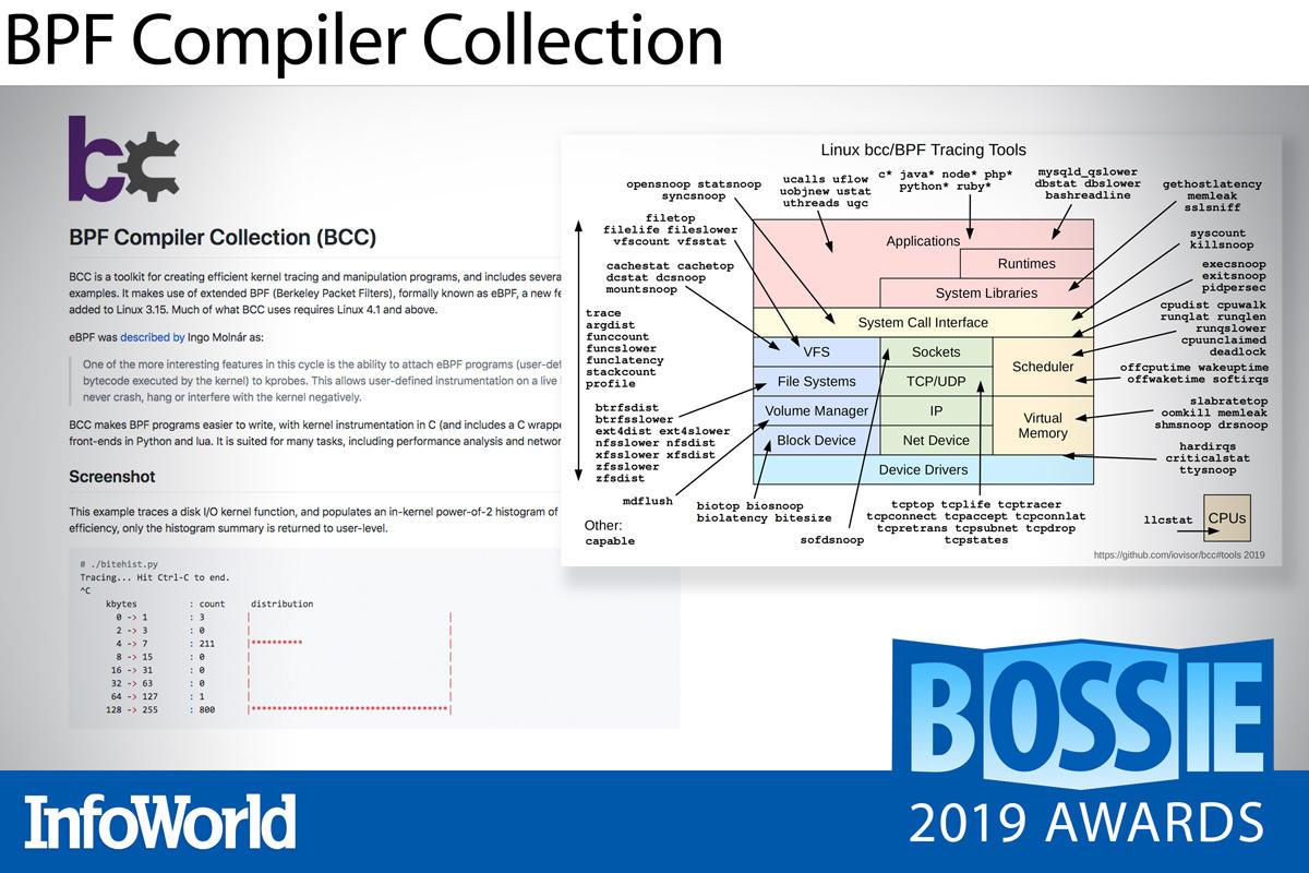 bossies 2019 bcc