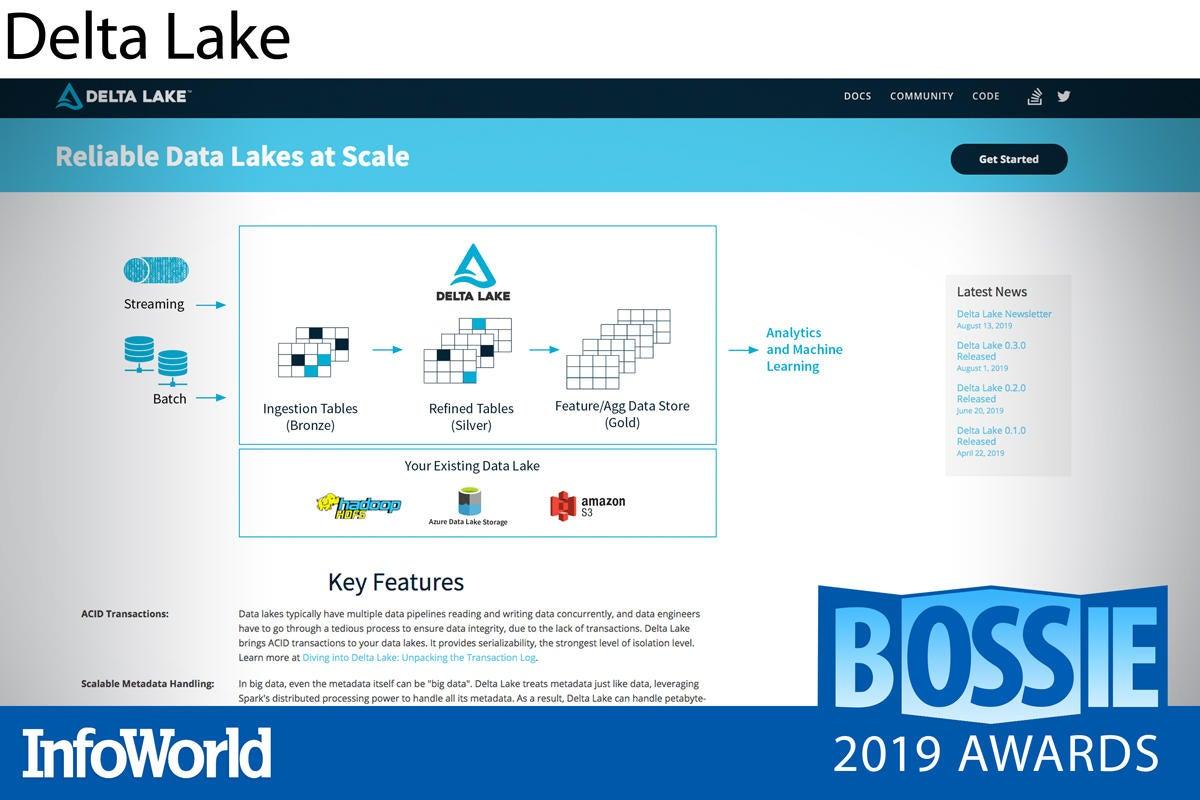 bossies 2019 delta lake