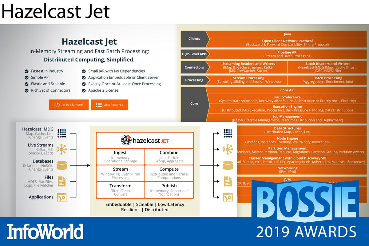 bossies 2019 hazelcast jet
