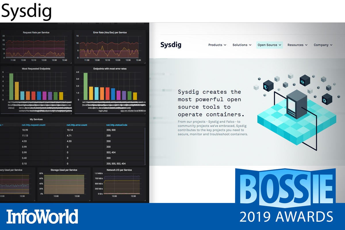 bossies 2019 sysdig