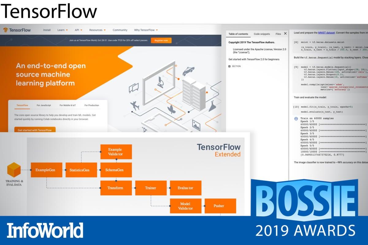 bossies 2019 tensorflow