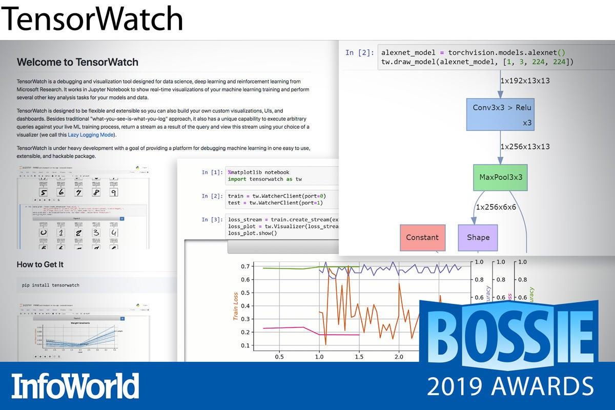 bossies 2019 tensorwatch