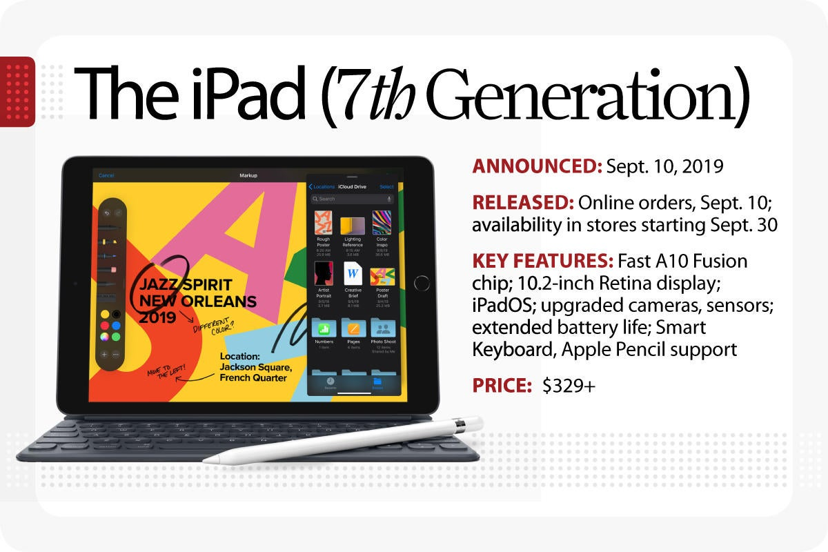 Computerworld > The Evolution of the iPad > The iPad [7th Generation]