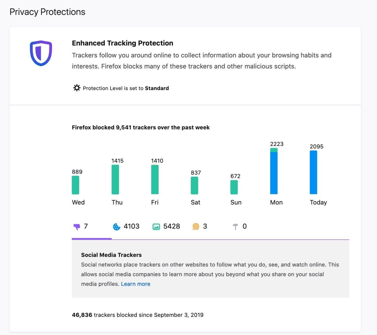 firefox70 privacy report