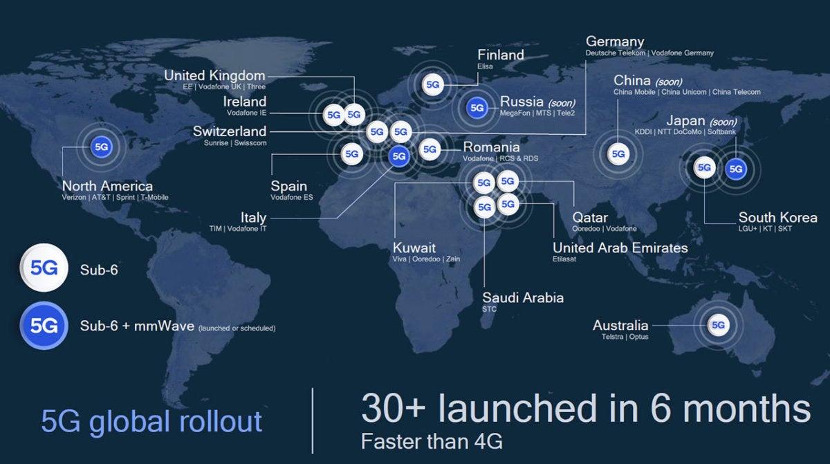 mapa de implementación global 5g qualcomm