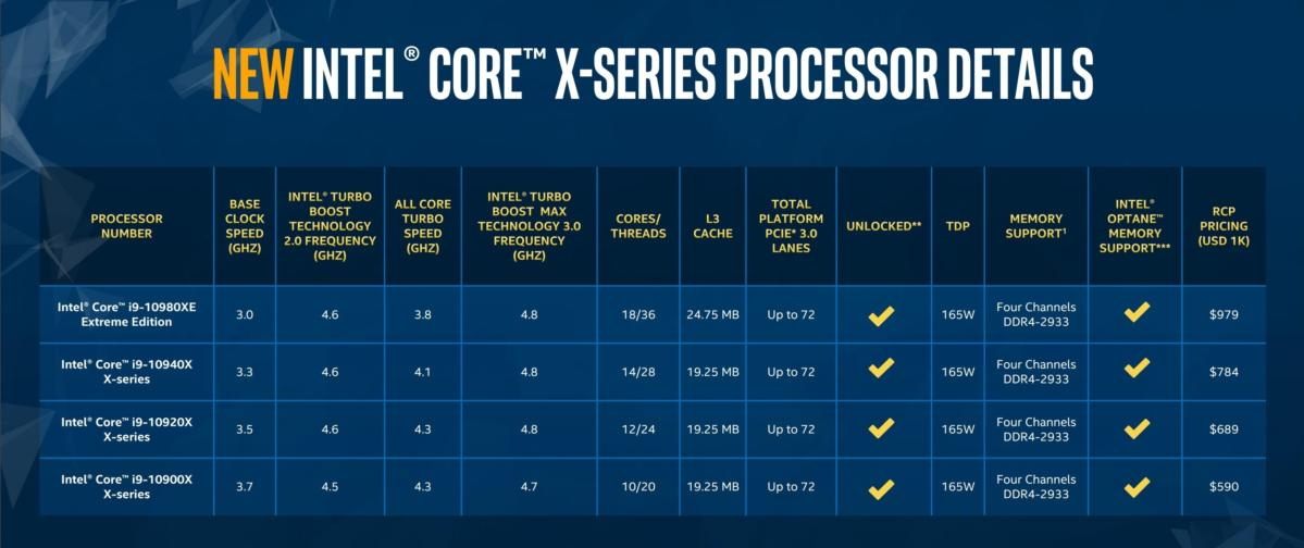 intel-core-x-series-processor-details-10