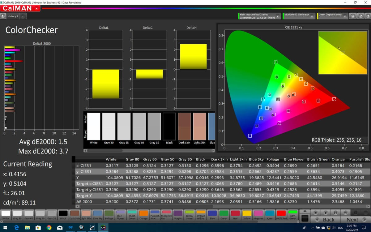 lg 88z9 sdr colorchecker