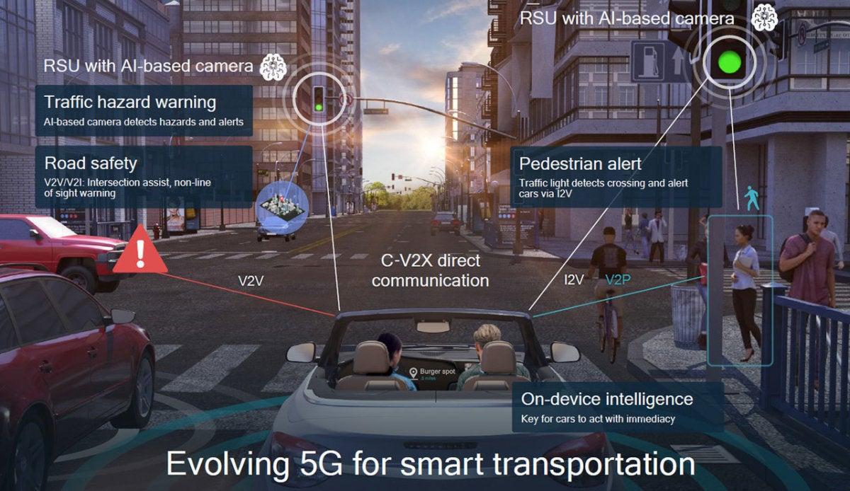 qualcomm 5g smart transportation example
