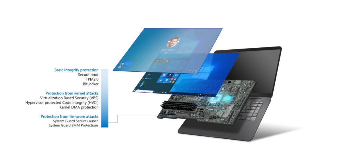 Secured-core PCs offer new defense against firmware attacks