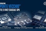 Intel debuts Ponte Vecchio, its first Xe GPU for servers